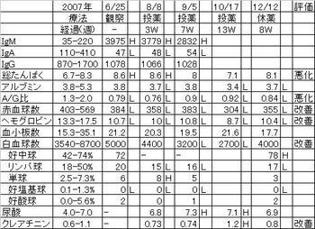 Chart20071212_5