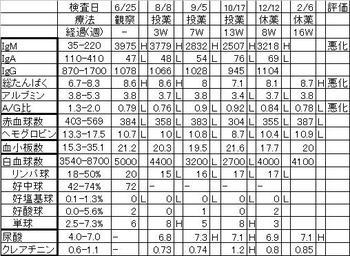 Chart20080206
