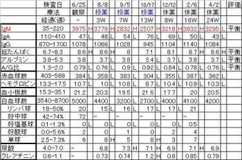 Chart20080402