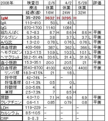 Chart20080528_2