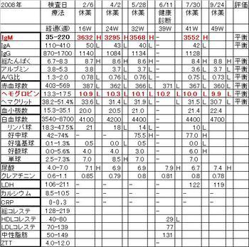 Chart20080924_3