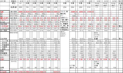 Chart20120314