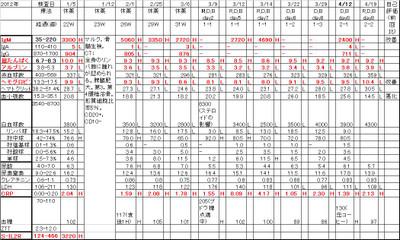 Chart20120419