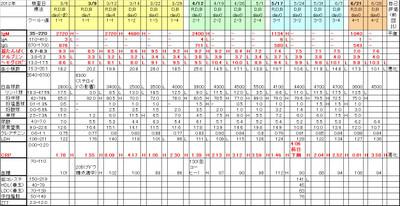 Chart20120628
