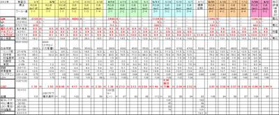 Chart20120805