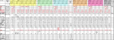 Chart20120906