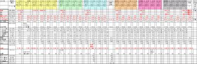 Chart20121027