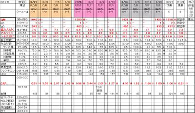 Chart20121124
