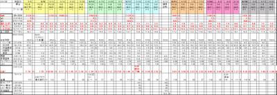 Chart2012rdb