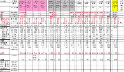 Chart20130321