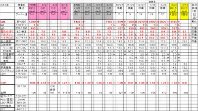 Chart20130418