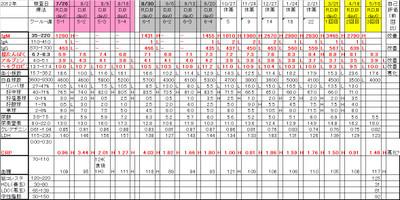 Chart20130516