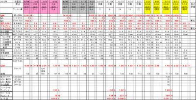 Chart20130711