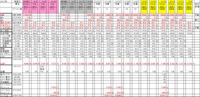 Chart20130808