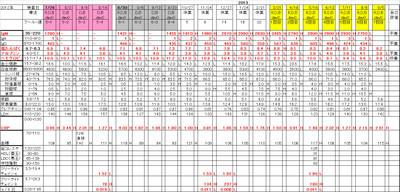 Chart20130905
