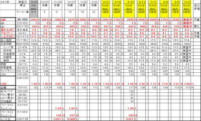 Chart20131003