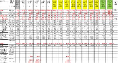 Chart20131128