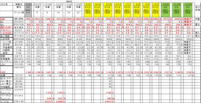 Chart20131226