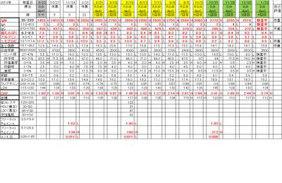 Chart20140123
