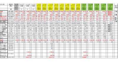 Chart20140220