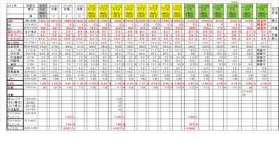 Chart20140320