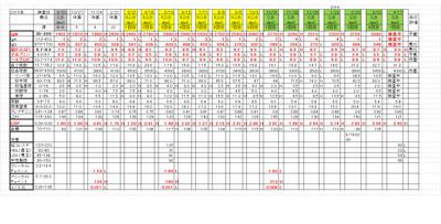 Chart20140417
